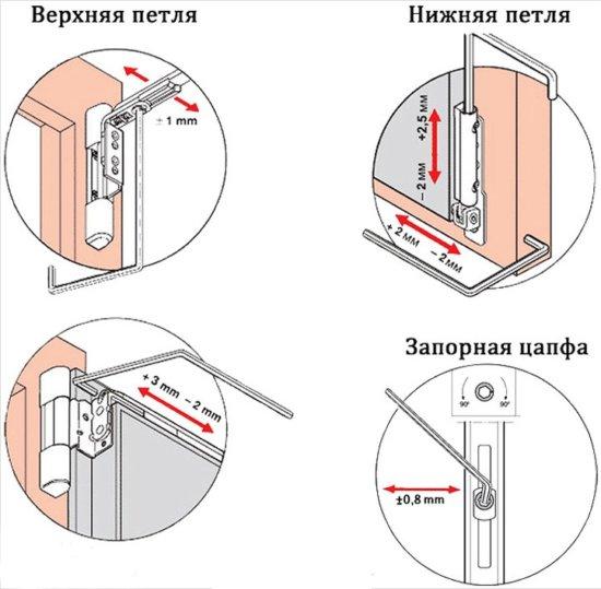 картинка регулировка петель балконной двери