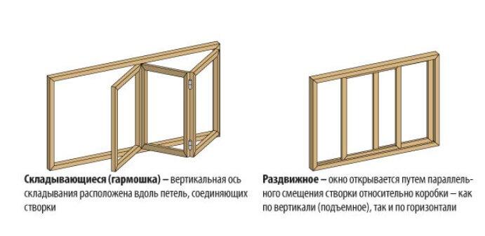 картинка безрамные стеклопакеты