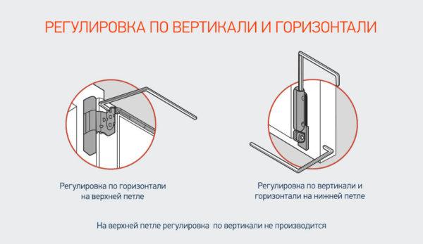 картинка регулировка по горизонтали и вертикали