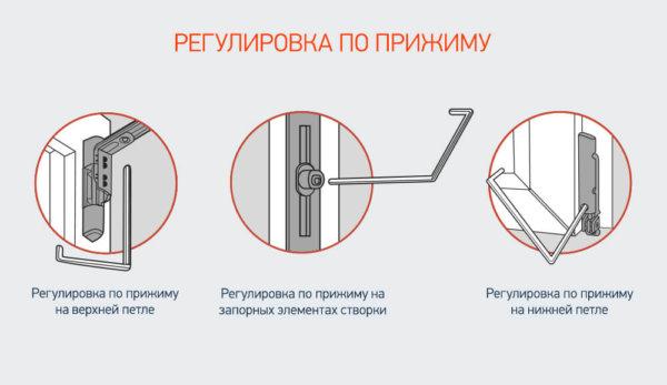 картинка регулировка по прижиму