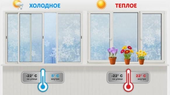 картинка холодное и теплое остекленение