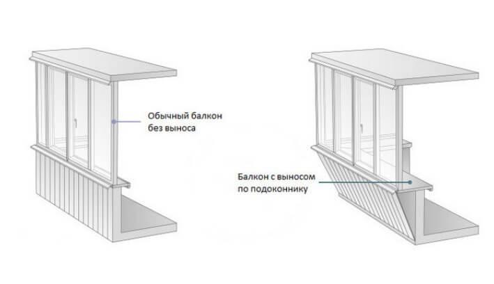 картинка различные конструкции балконов