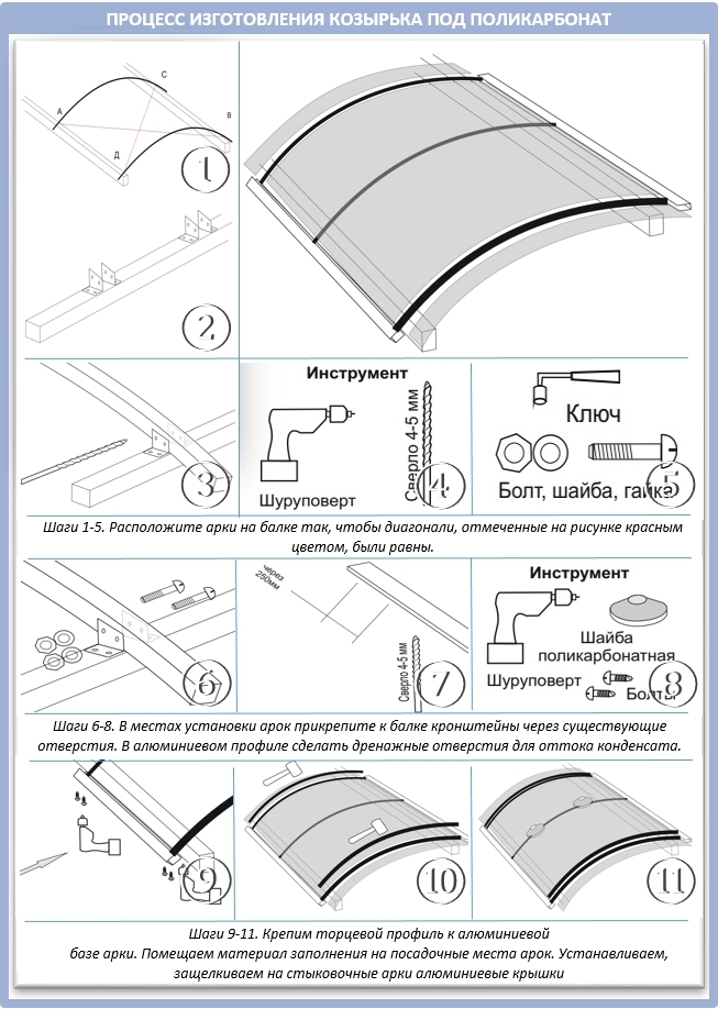 картинка изготовление поликарбонатного козырька