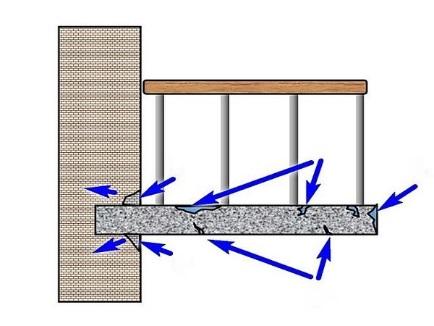 картинка трещины и сколы на балконной плите