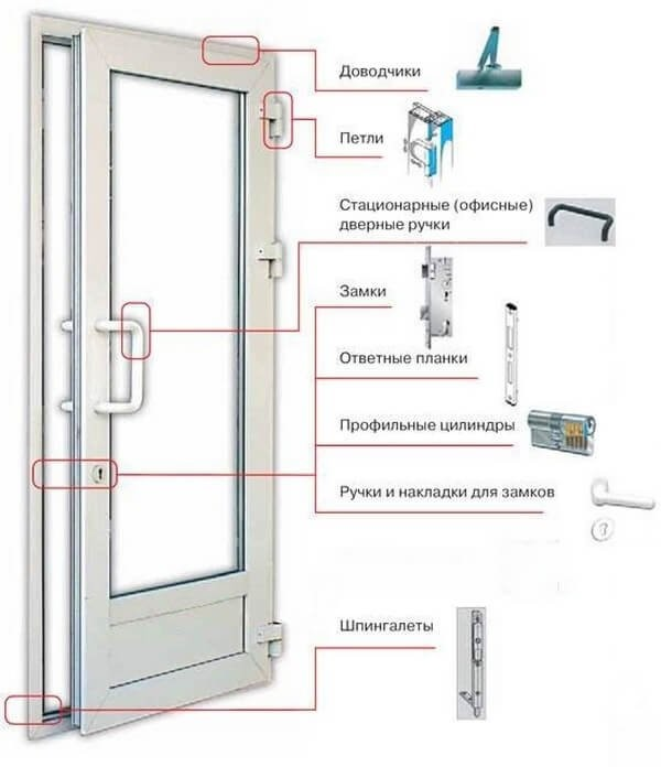 картинка конструкция балконной двери