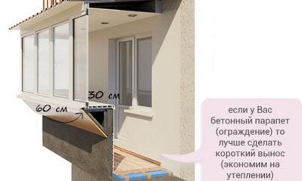 картинка вынос балкона