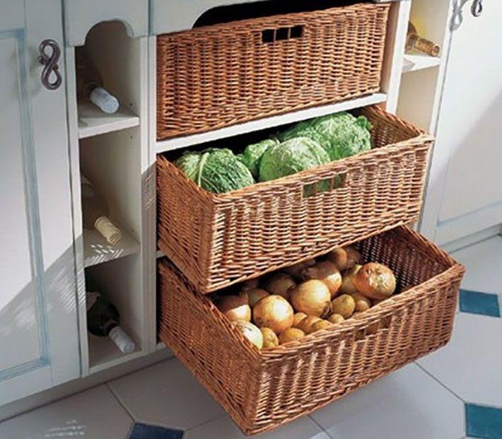картинка хранение продуктов
