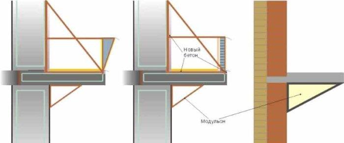 картинка способы крепления балкона к дому