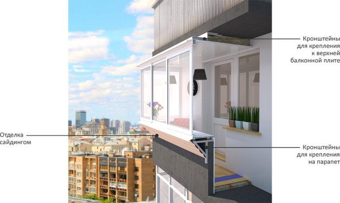 картинка остекление балконов с выносом