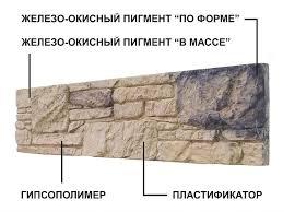 картинка состав декоративного камня