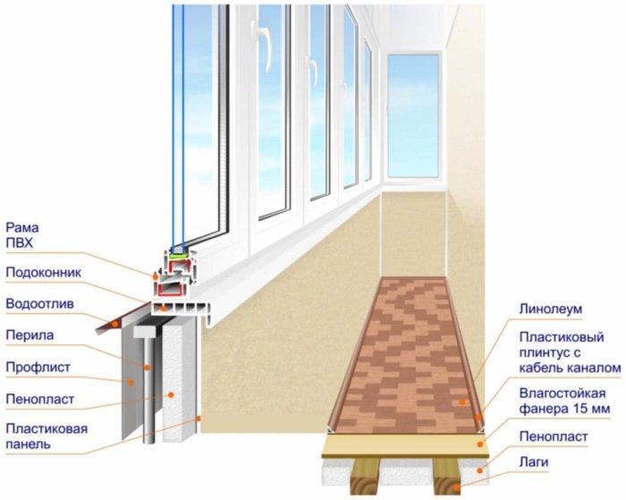 картинка остекление и утепление балкона