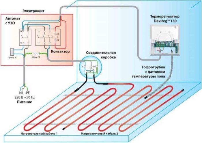 картинка схема подключения кабельного теплого пола