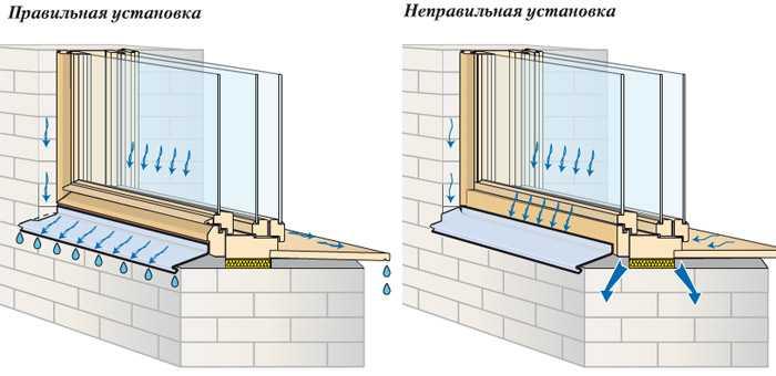 картинка установка отливов на окна