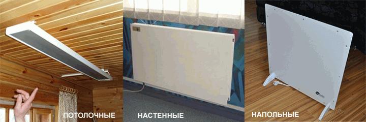 картинка электрические радиаторы