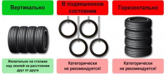 картинка правила хранения шин