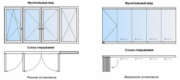 картинка схема открывания створок