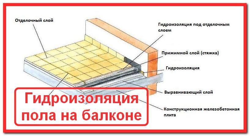 картинка гидроизоляция пола на балконе