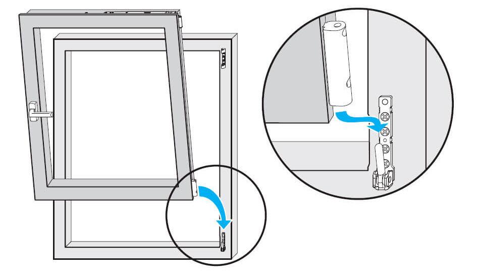картинка снять фрамугу с пластикового окна