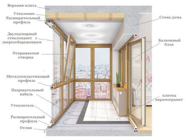картинка балкон с французским остеклением