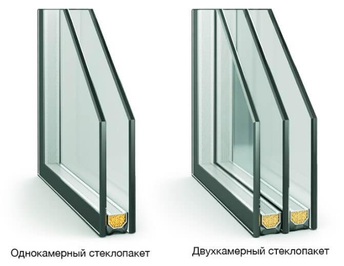 картинка однокамерный и двухкамерный стеклопакет