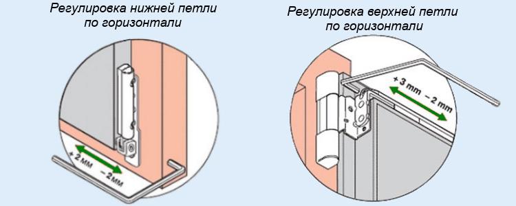 картинка горизонтальная регулировка окон