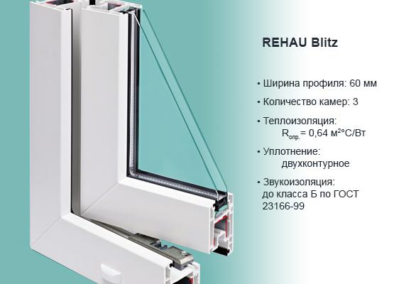 картинка окна Rehau