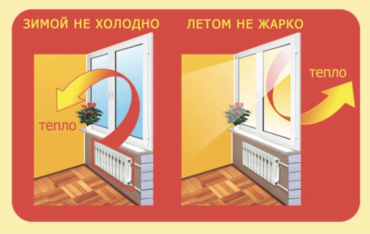 картинка термопленка для окон