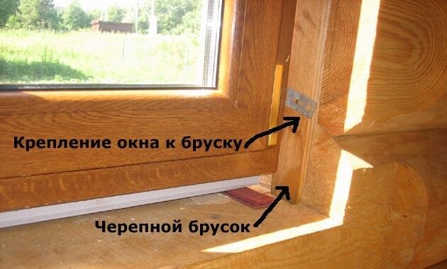 картинка обсадная коробка деревянного дома