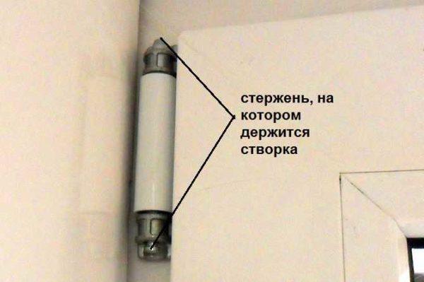 картинка стержень оконной створки