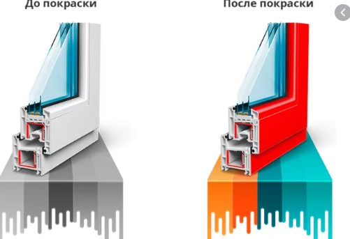 картинка окно до и после покраски