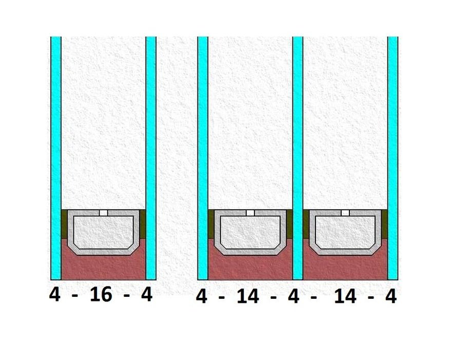 Формула стеклопакета