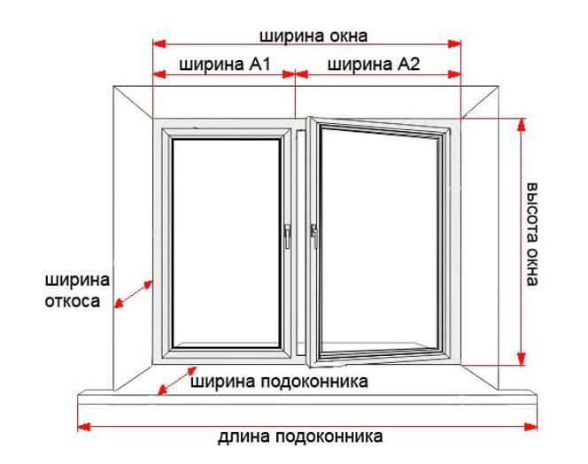 картинка измерение параметров