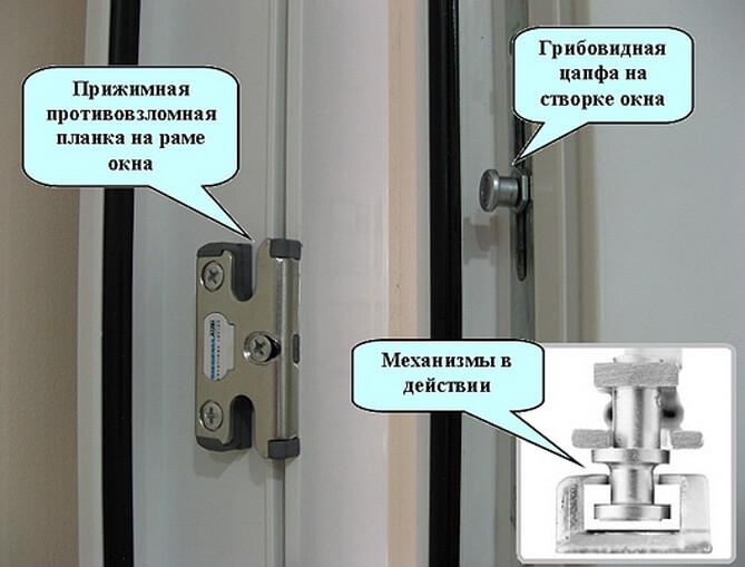 картинка регулировка прижимного механизма окна
