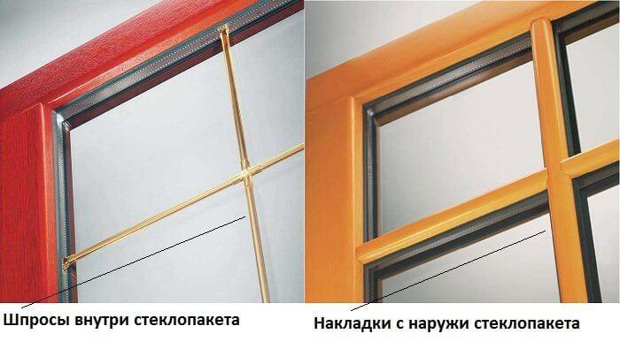 картинка шпросы внутри и снаружи стеклопакета