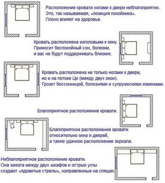 картинка как поставить кровать правильно