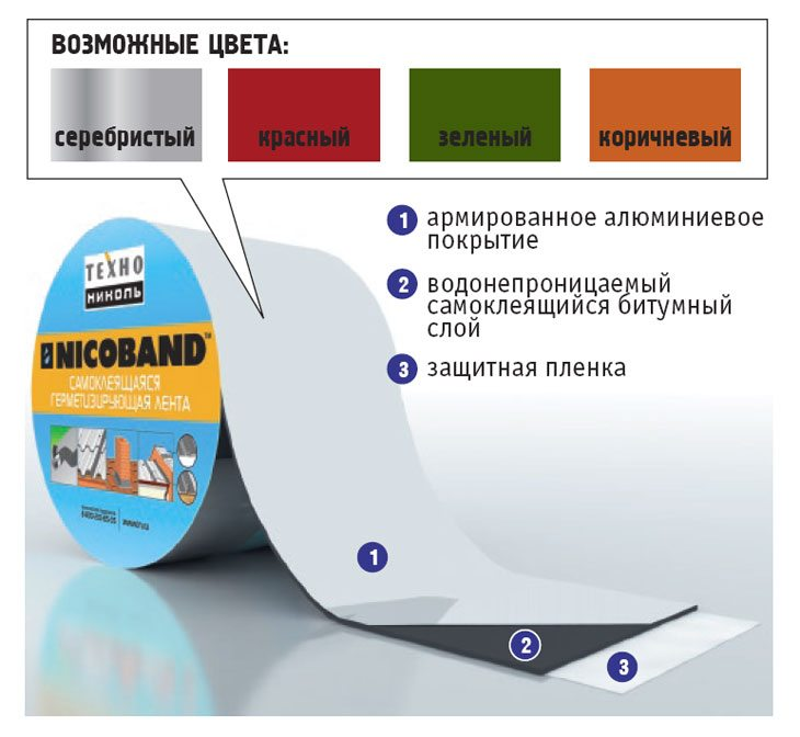 картинка гидроизоляционная лента