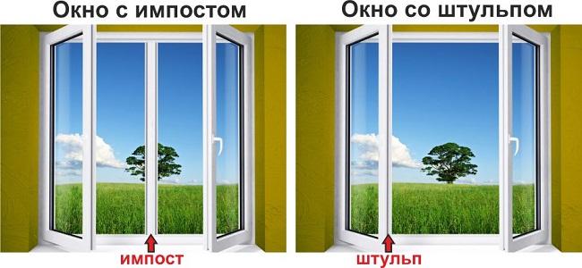 картинка окно с импостом и без
