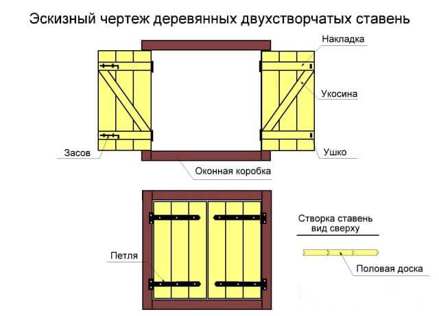 картинка эскизный чертеж деревянных ставень