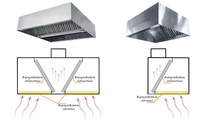 картинка Вытяжной зонт для кухни