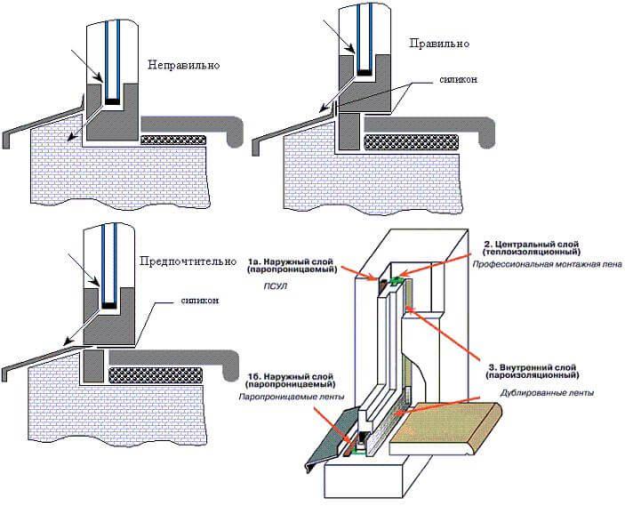 Установка пластиковых окон в кирпичном доме